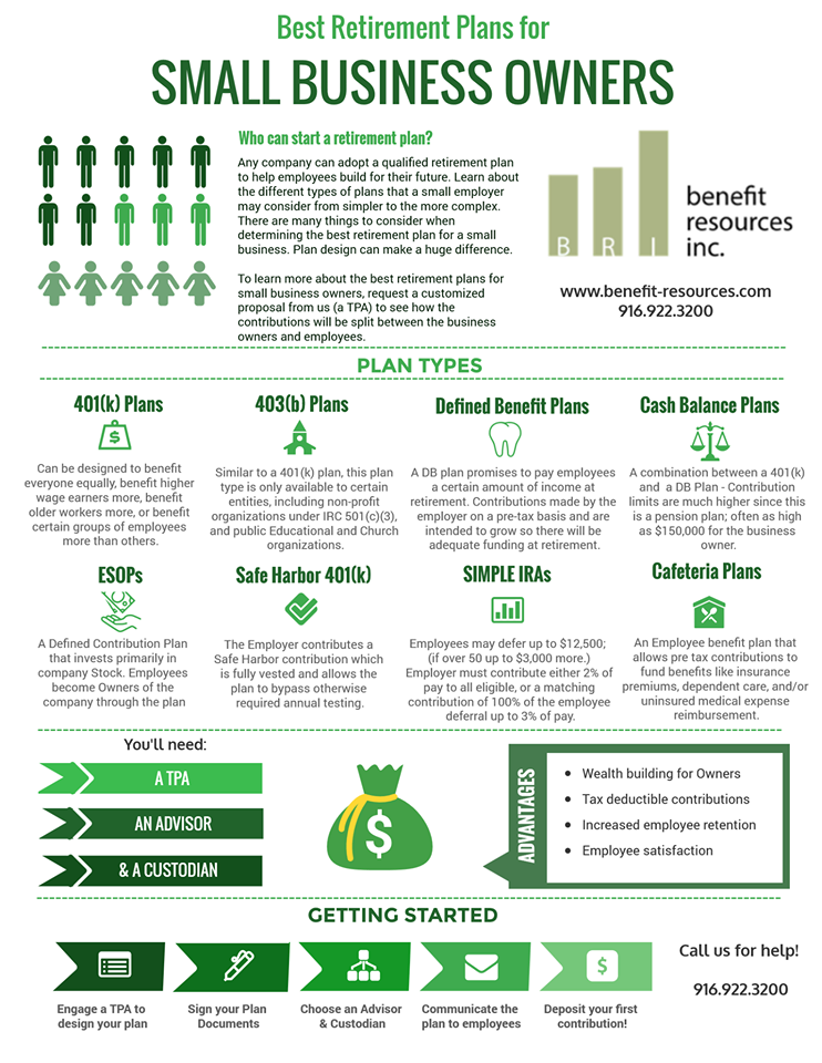 small business 401k, small business 401k, best retirement plans for small business owners